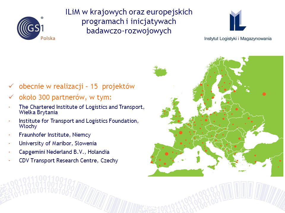 ILiM w krajowych oraz europejskich programach i inicjatywach badawczo-rozwojowych