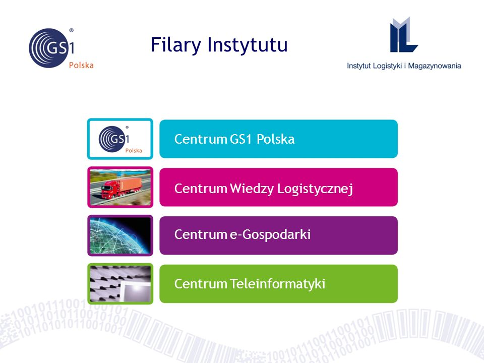 Filary Instytutu Centrum GS1 Polska Centrum Wiedzy Logistycznej