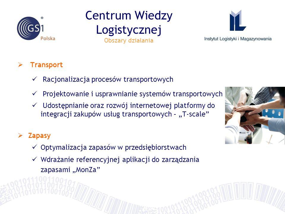 Centrum Wiedzy Logistycznej Obszary działania