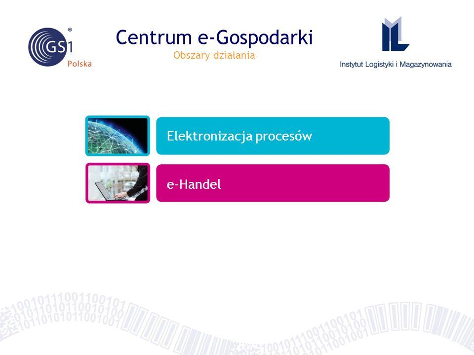Centrum e-Gospodarki Obszary działania