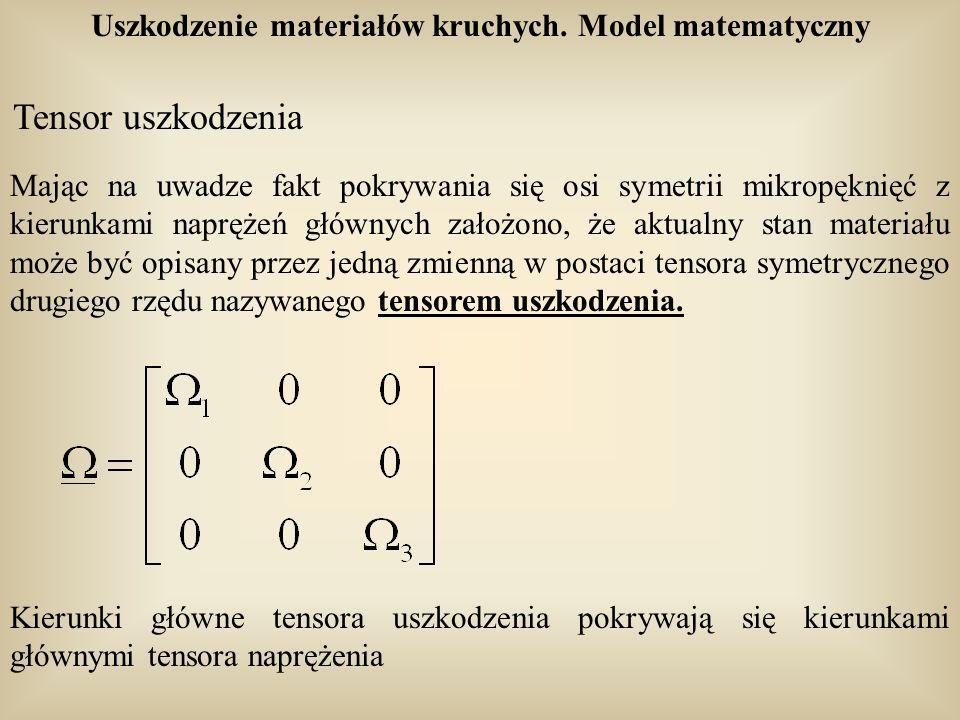 Uszkodzenie materiałów kruchych. Model matematyczny