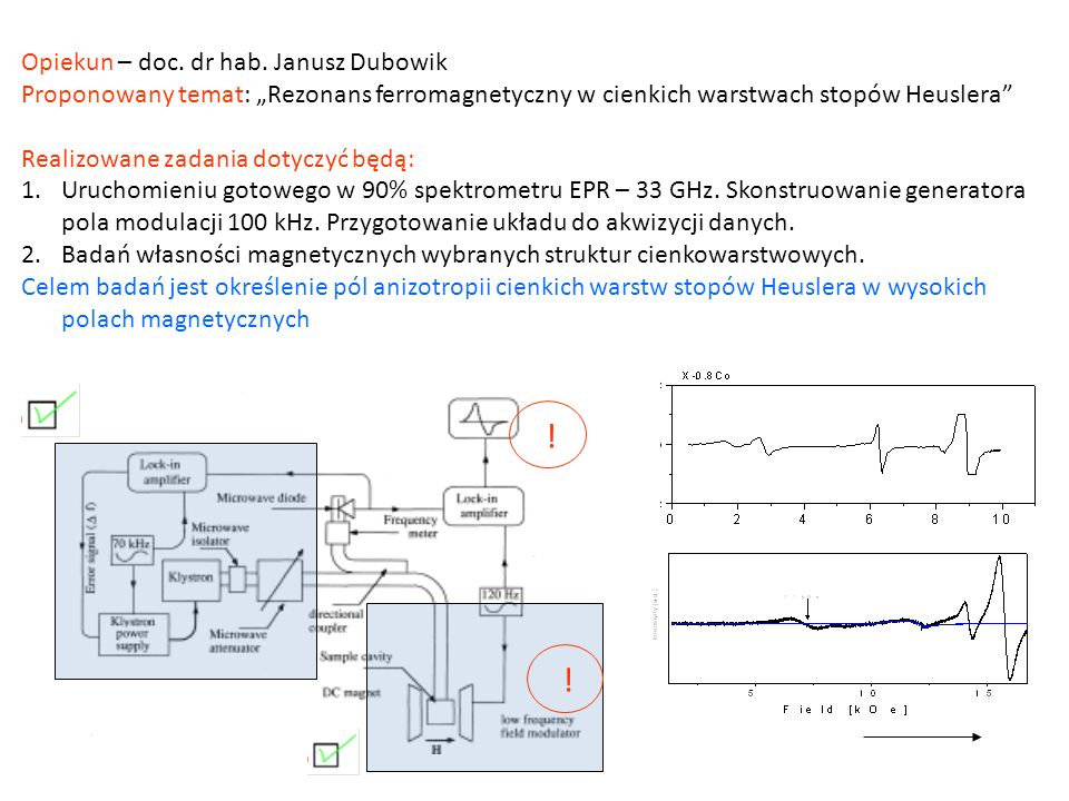 ! ! Opiekun – doc. dr hab. Janusz Dubowik