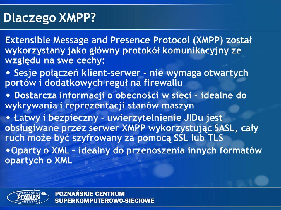 Dlaczego XMPP Extensible Message and Presence Protocol (XMPP) został wykorzystany jako główny protokół komunikacyjny ze względu na swe cechy: