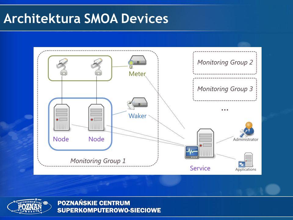 Architektura SMOA Devices