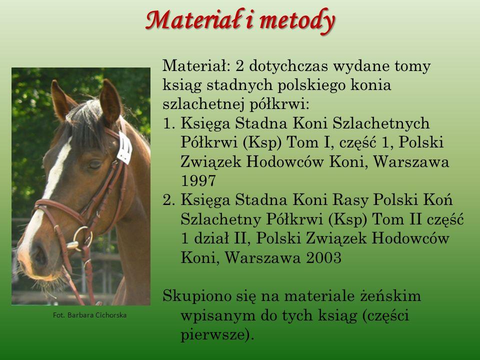 Materiał i metody Materiał: 2 dotychczas wydane tomy ksiąg stadnych polskiego konia szlachetnej półkrwi: