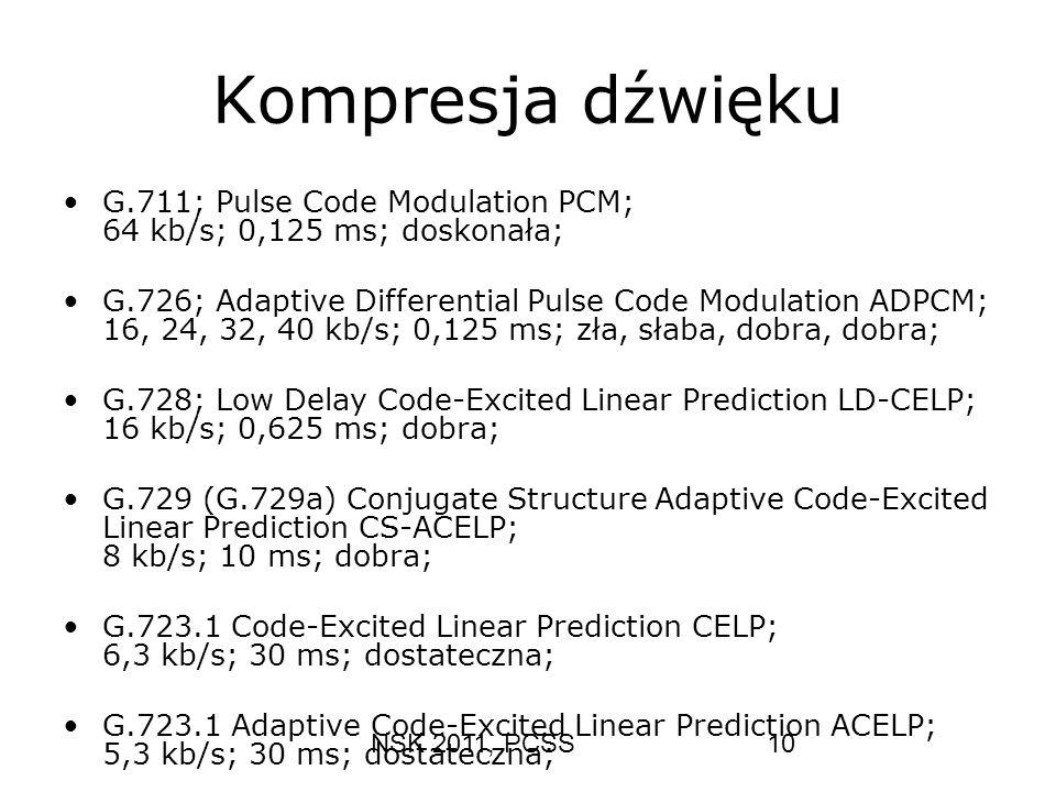 Kompresja dźwięku G.711; Pulse Code Modulation PCM; 64 kb/s; 0,125 ms; doskonała;