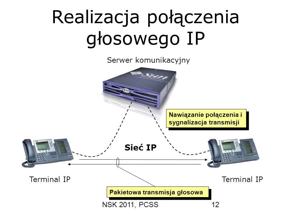 Realizacja połączenia głosowego IP