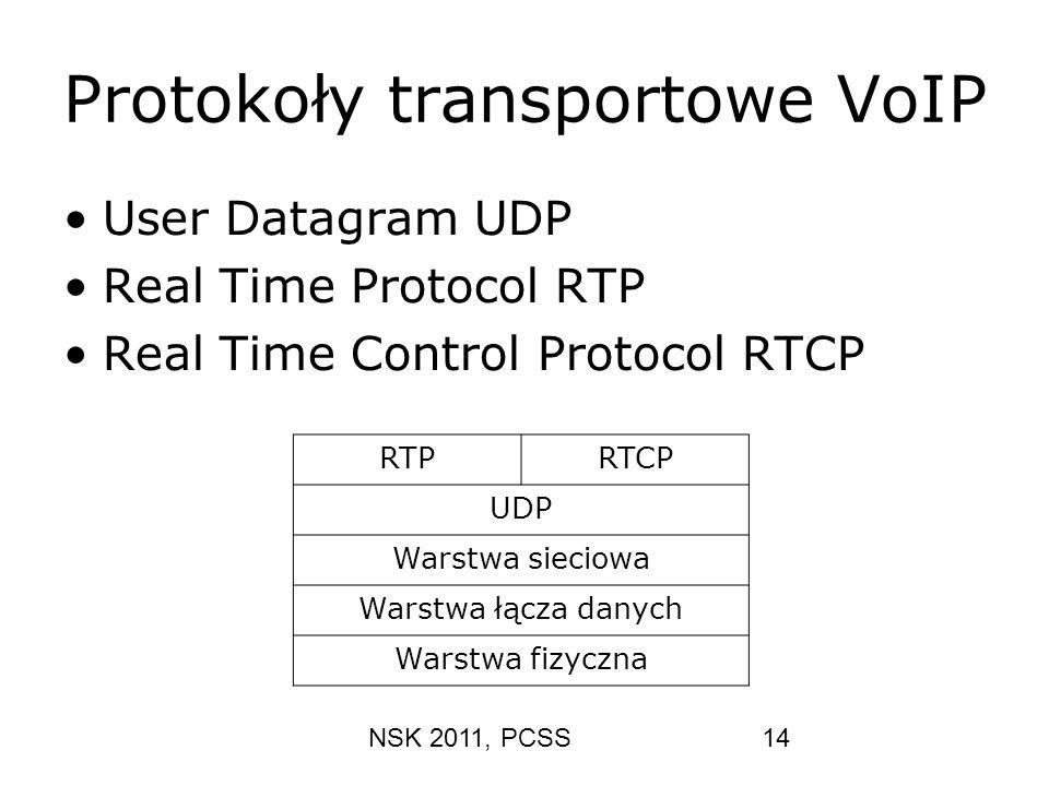 Protokoły transportowe VoIP