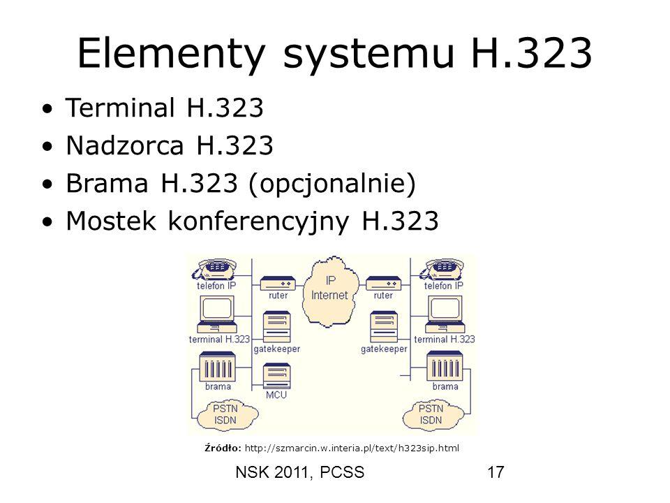 Elementy systemu H.323 Terminal H.323 Nadzorca H.323