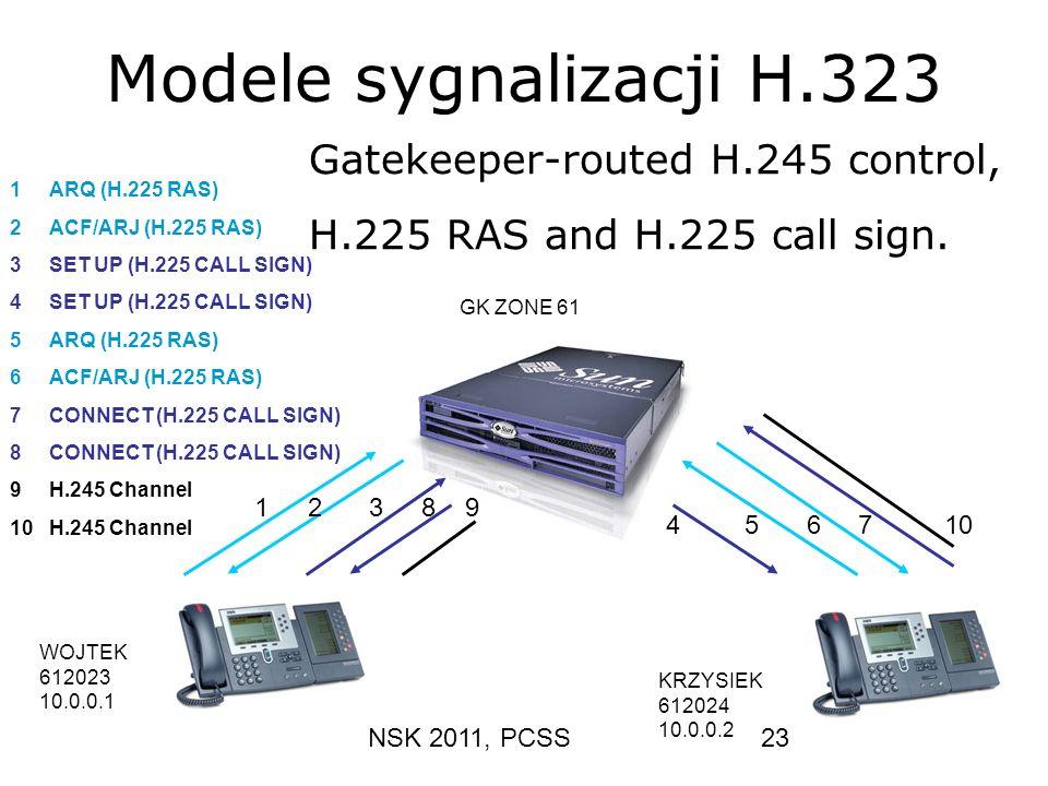 Modele sygnalizacji H.323 Gatekeeper-routed H.245 control,