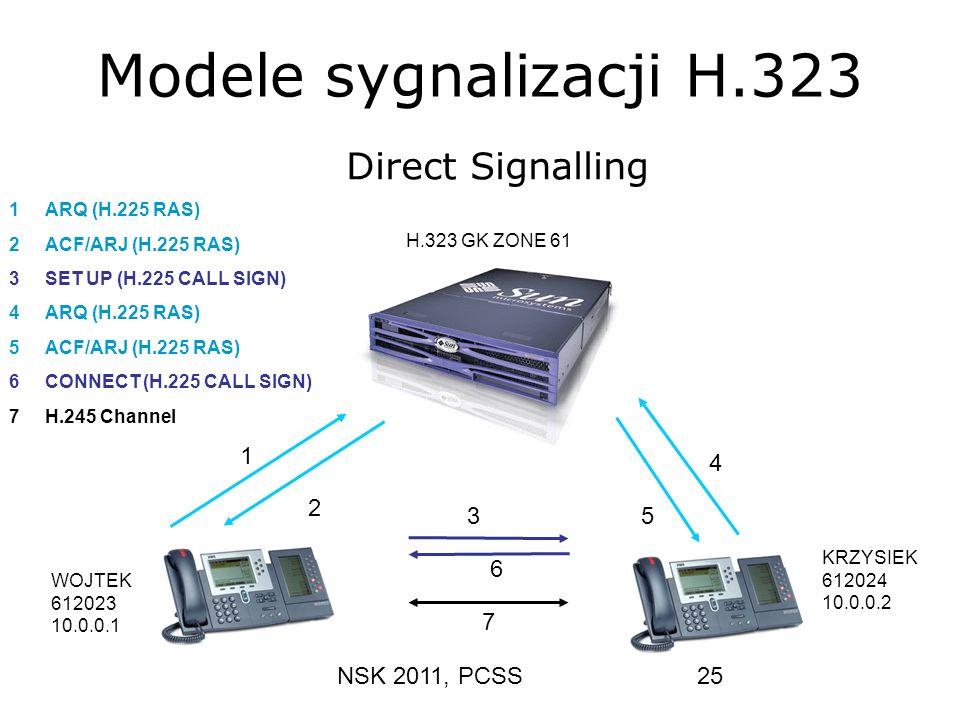 Modele sygnalizacji H.323 Direct Signalling 1 4 2 3 5 6 7