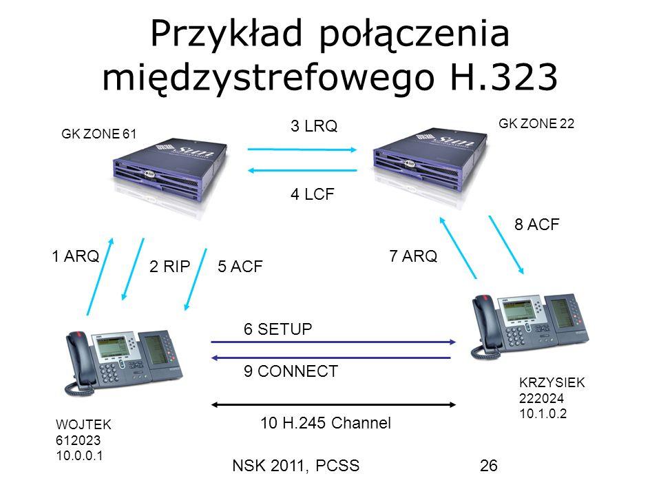 Przykład połączenia międzystrefowego H.323