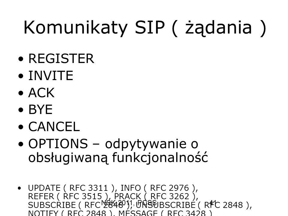 Komunikaty SIP ( żądania )