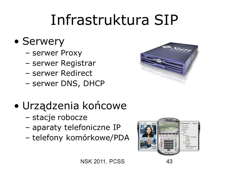 Infrastruktura SIP Serwery Urządzenia końcowe serwer Proxy