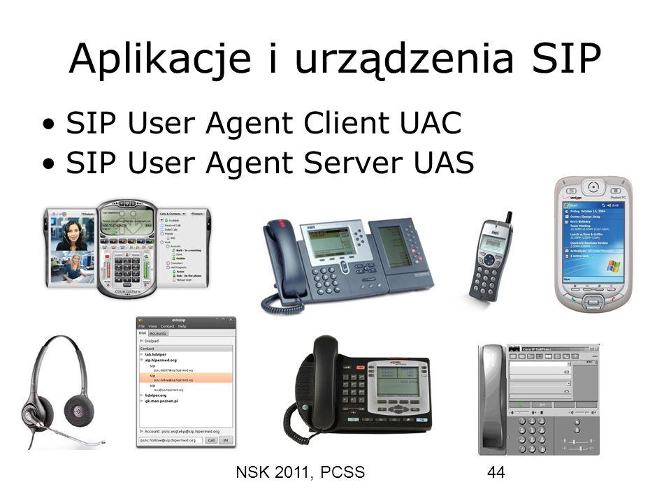Aplikacje i urządzenia SIP