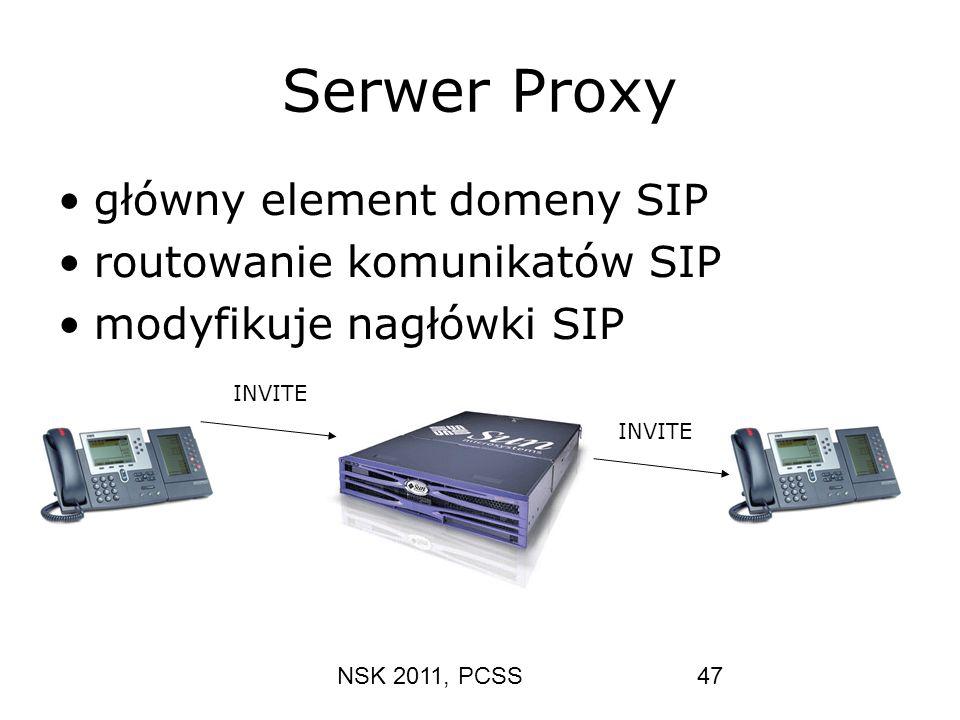 Serwer Proxy główny element domeny SIP routowanie komunikatów SIP