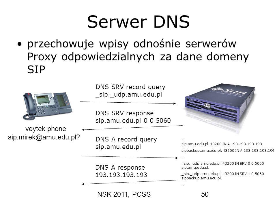 Serwer DNS przechowuje wpisy odnośnie serwerów Proxy odpowiedzialnych za dane domeny SIP. DNS SRV record query.