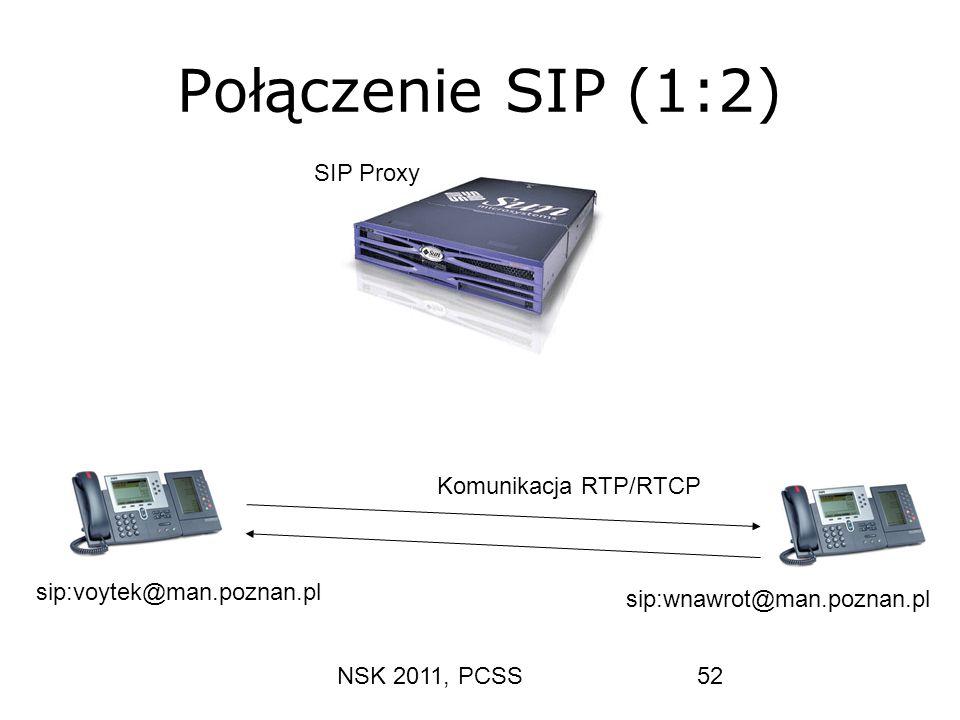 Połączenie SIP (1:2) SIP Proxy Komunikacja RTP/RTCP