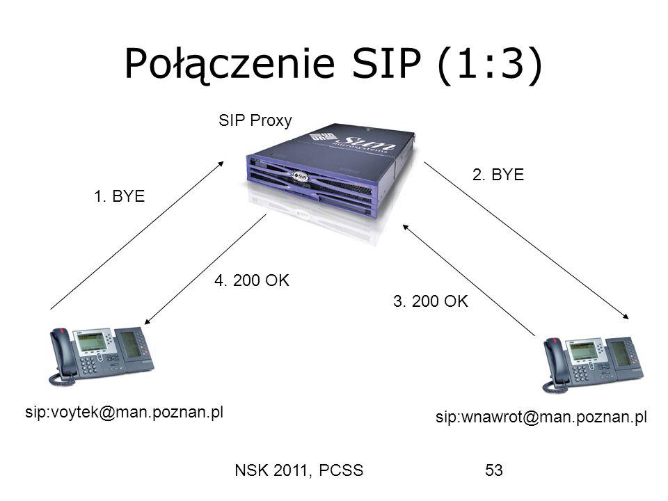 Połączenie SIP (1:3) SIP Proxy 2. BYE 1. BYE 4. 200 OK 3. 200 OK