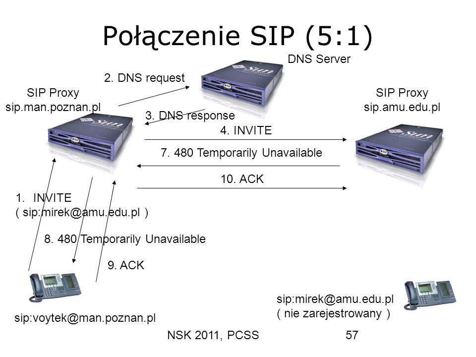 Połączenie SIP (5:1) DNS Server 2. DNS request SIP Proxy