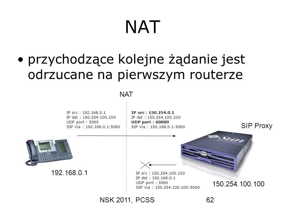 NAT przychodzące kolejne żądanie jest odrzucane na pierwszym routerze