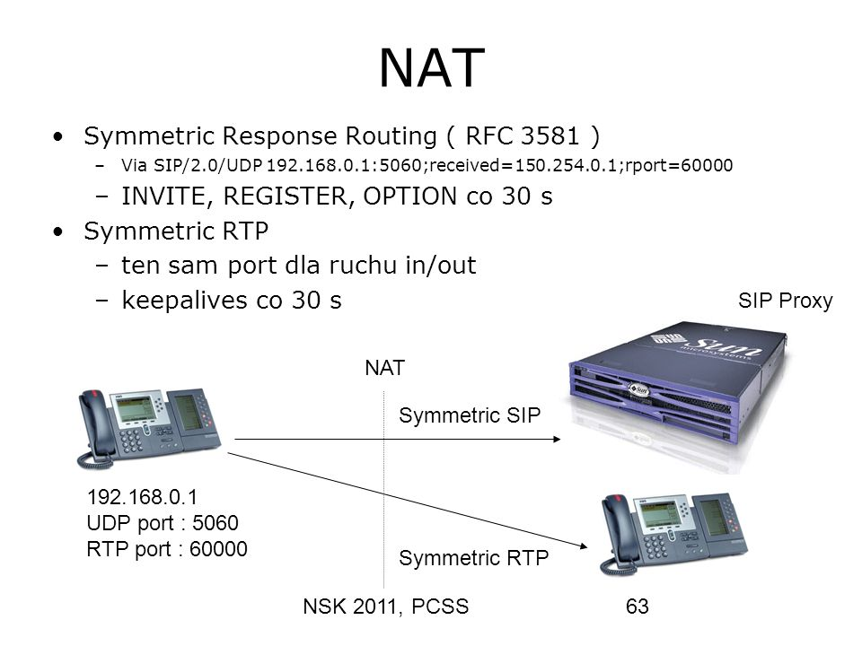 NAT Symmetric Response Routing ( RFC 3581 )