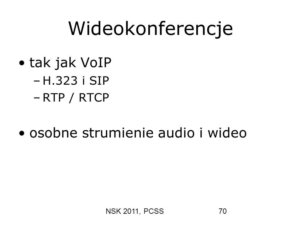 Wideokonferencje tak jak VoIP osobne strumienie audio i wideo