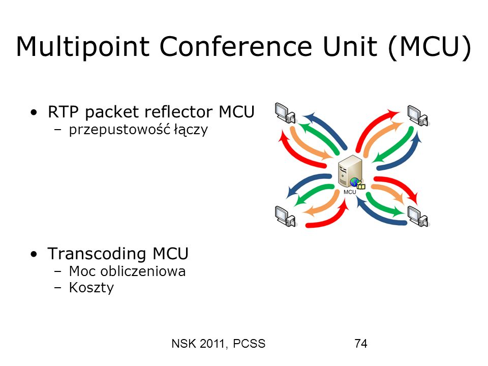Multipoint Conference Unit (MCU)