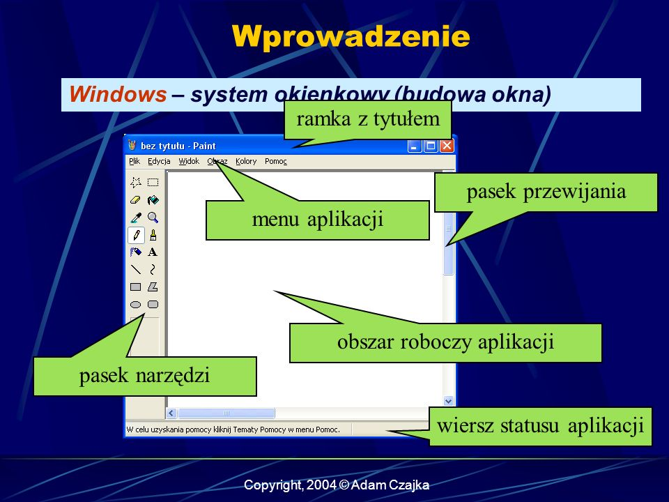 Wprowadzenie Windows – system okienkowy (budowa okna) ramka z tytułem