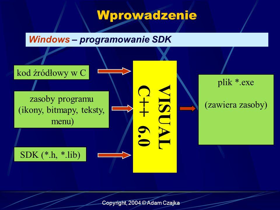 VISUAL C++ 6.0 Wprowadzenie Windows – programowanie SDK