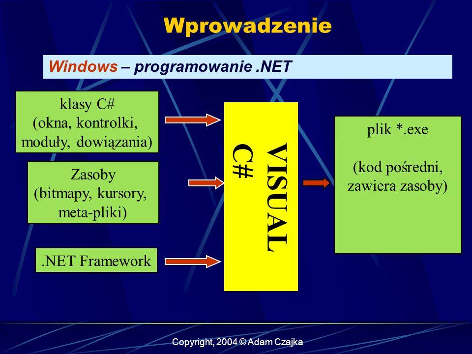 VISUAL C# Wprowadzenie Windows – programowanie .NET klasy C#
