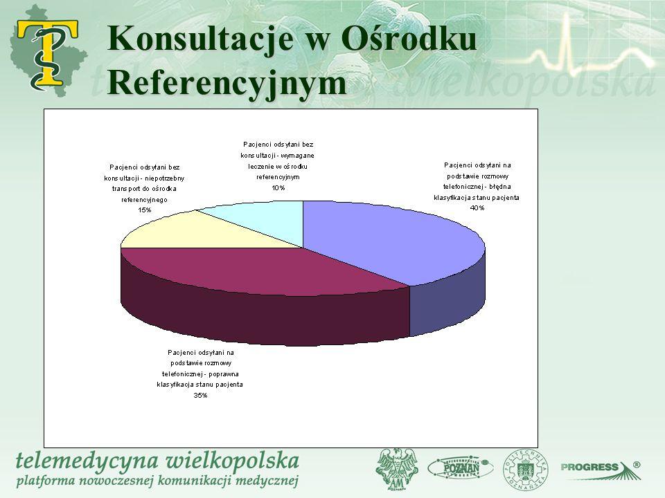 Konsultacje w Ośrodku Referencyjnym