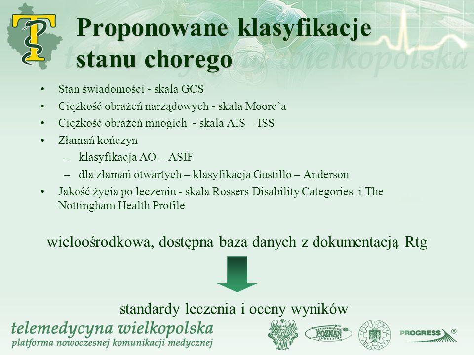 Proponowane klasyfikacje stanu chorego