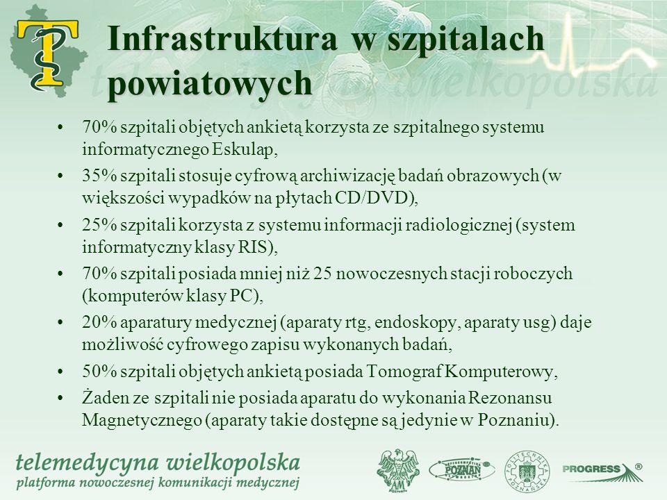 Infrastruktura w szpitalach powiatowych