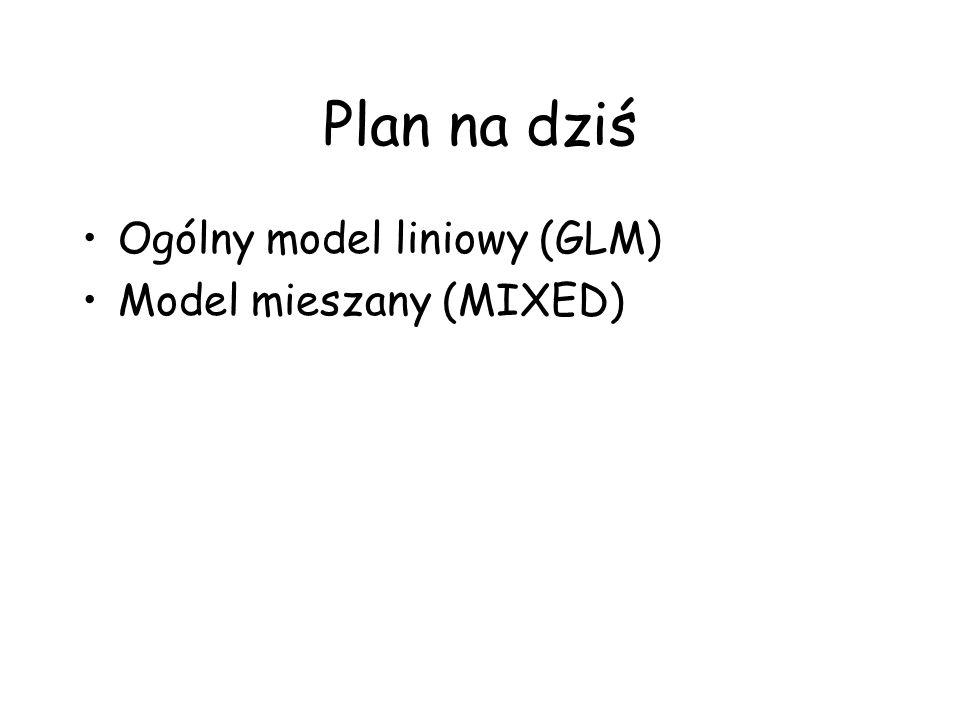 Plan na dziś Ogólny model liniowy (GLM) Model mieszany (MIXED)