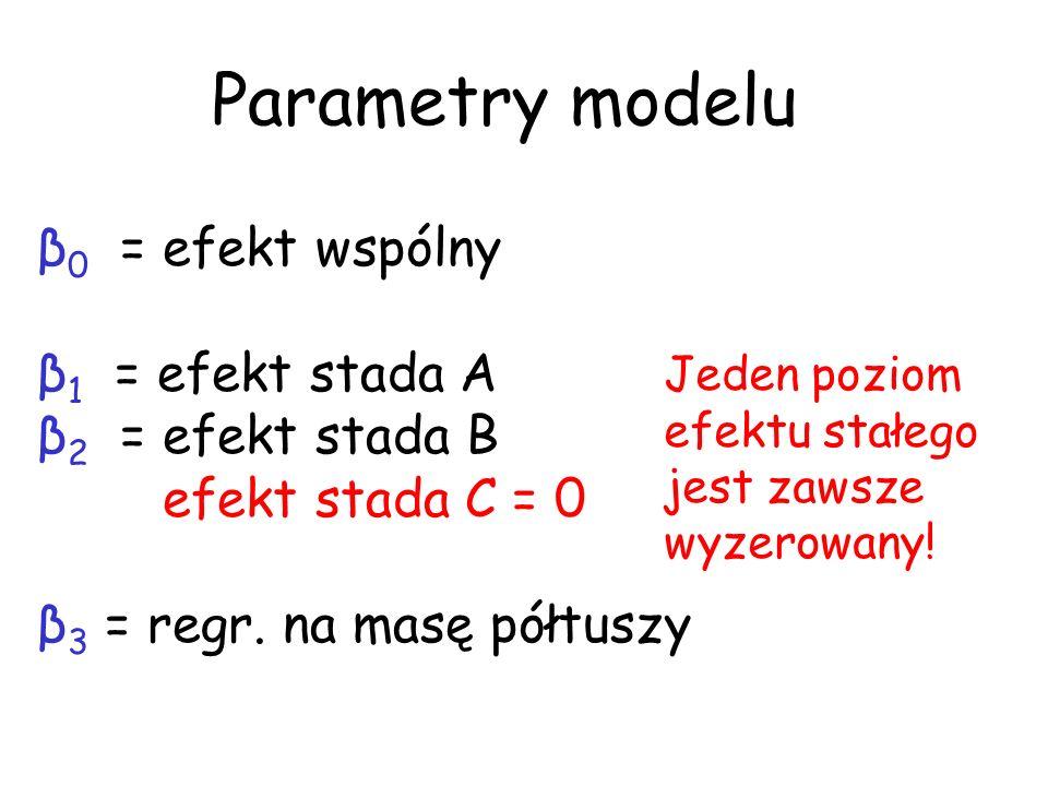 Parametry modelu β0 = efekt wspólny β1 = efekt stada A