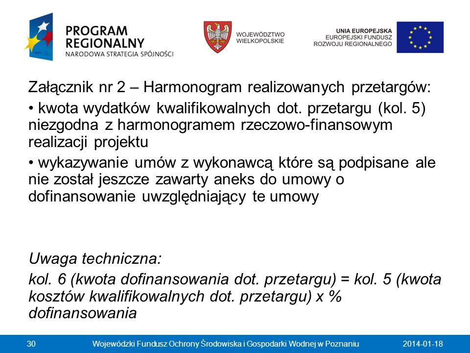 Wojewódzki Fundusz Ochrony Środowiska i Gospodarki Wodnej w Poznaniu