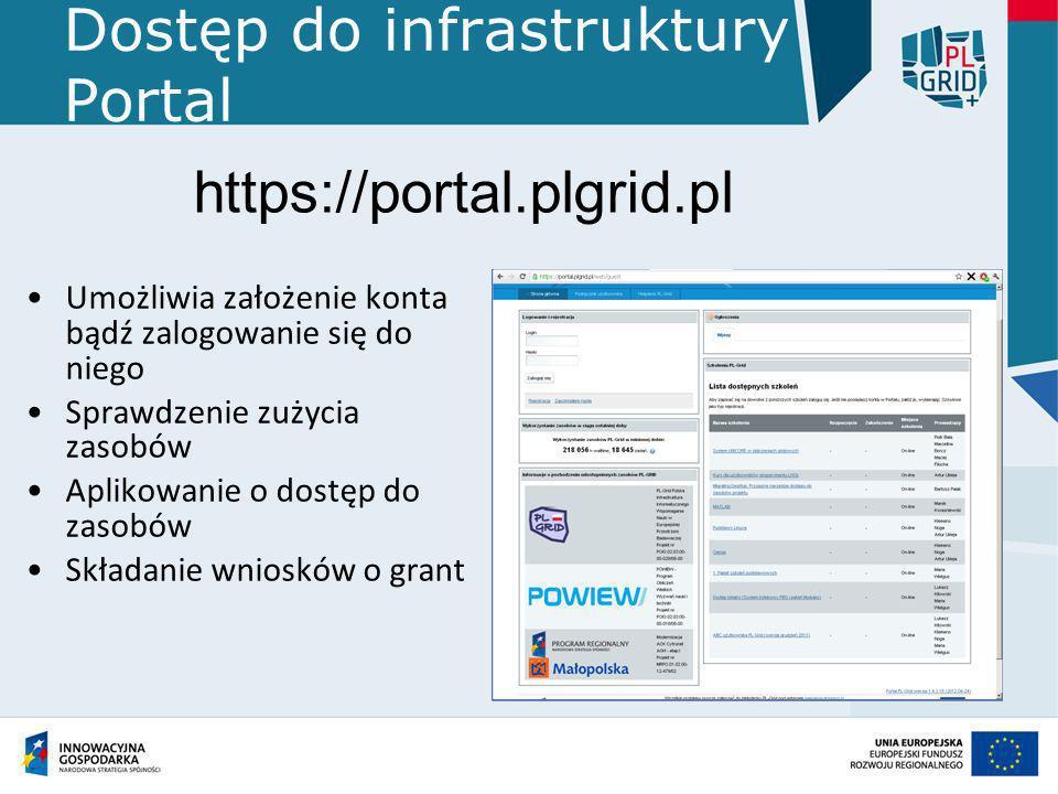 Dostęp do infrastruktury Portal