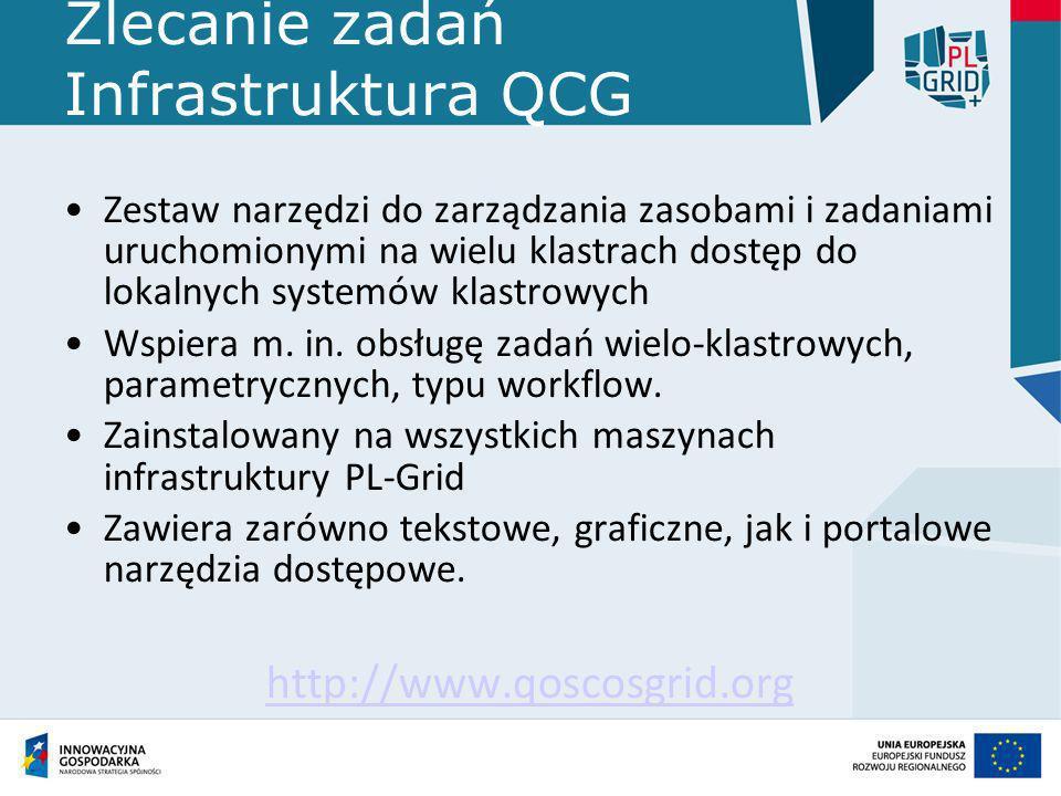 Zlecanie zadań Infrastruktura QCG