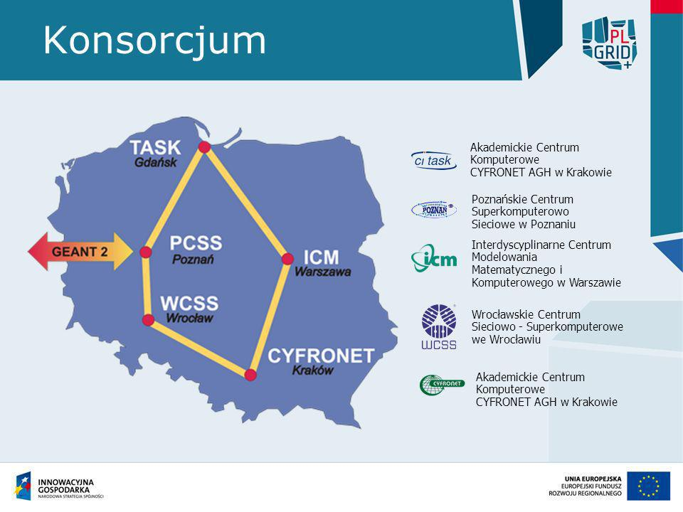 Konsorcjum Akademickie Centrum Komputerowe CYFRONET AGH w Krakowie
