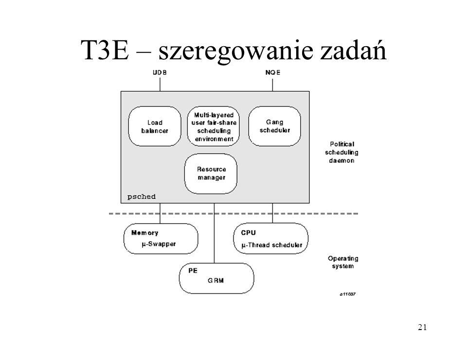 T3E – szeregowanie zadań