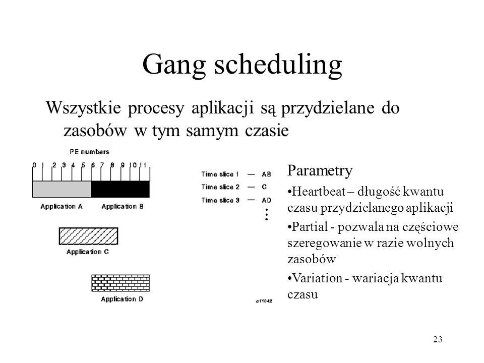 Gang scheduling Wszystkie procesy aplikacji są przydzielane do zasobów w tym samym czasie. Parametry.