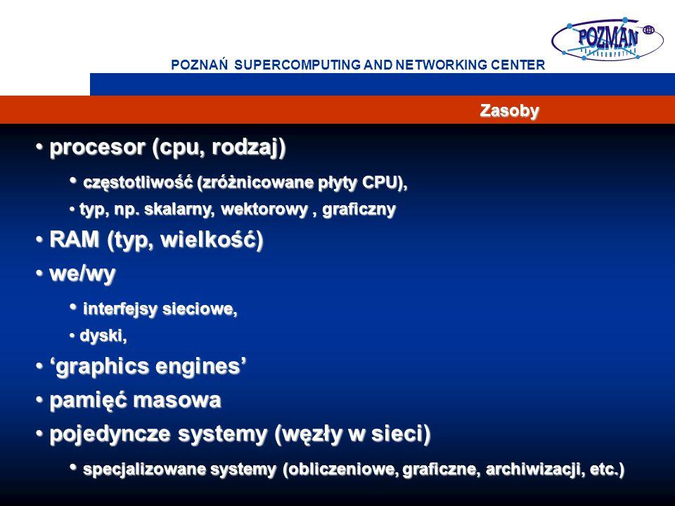 częstotliwość (zróżnicowane płyty CPU), RAM (typ, wielkość) we/wy