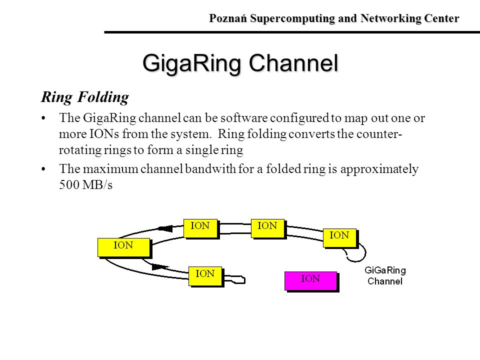 GigaRing Channel Ring Folding