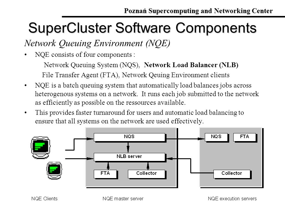 SuperCluster Software Components