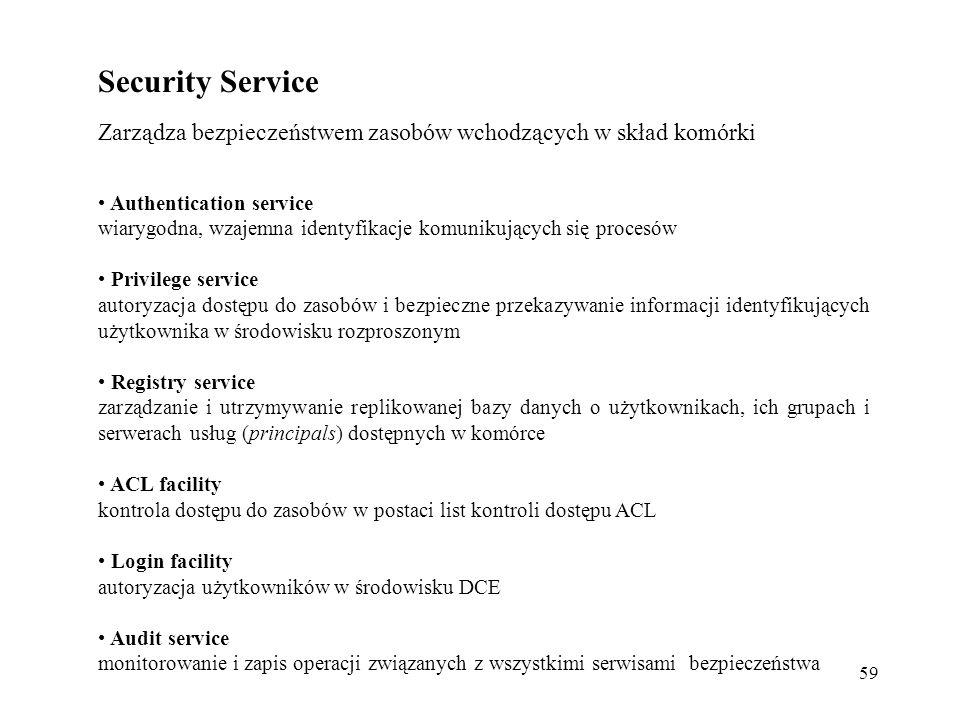 Security Service Zarządza bezpieczeństwem zasobów wchodzących w skład komórki. Authentication service.
