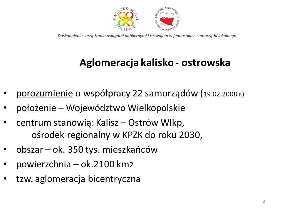 Aglomeracja kalisko - ostrowska
