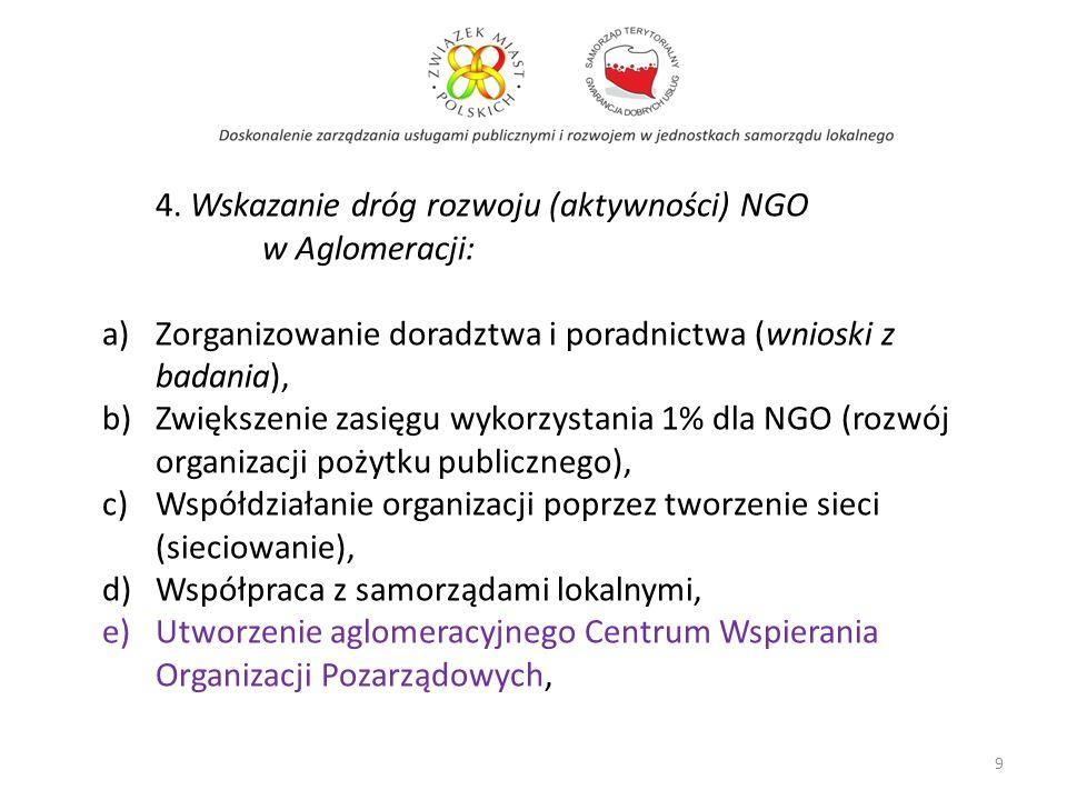 4. Wskazanie dróg rozwoju (aktywności) NGO w Aglomeracji: