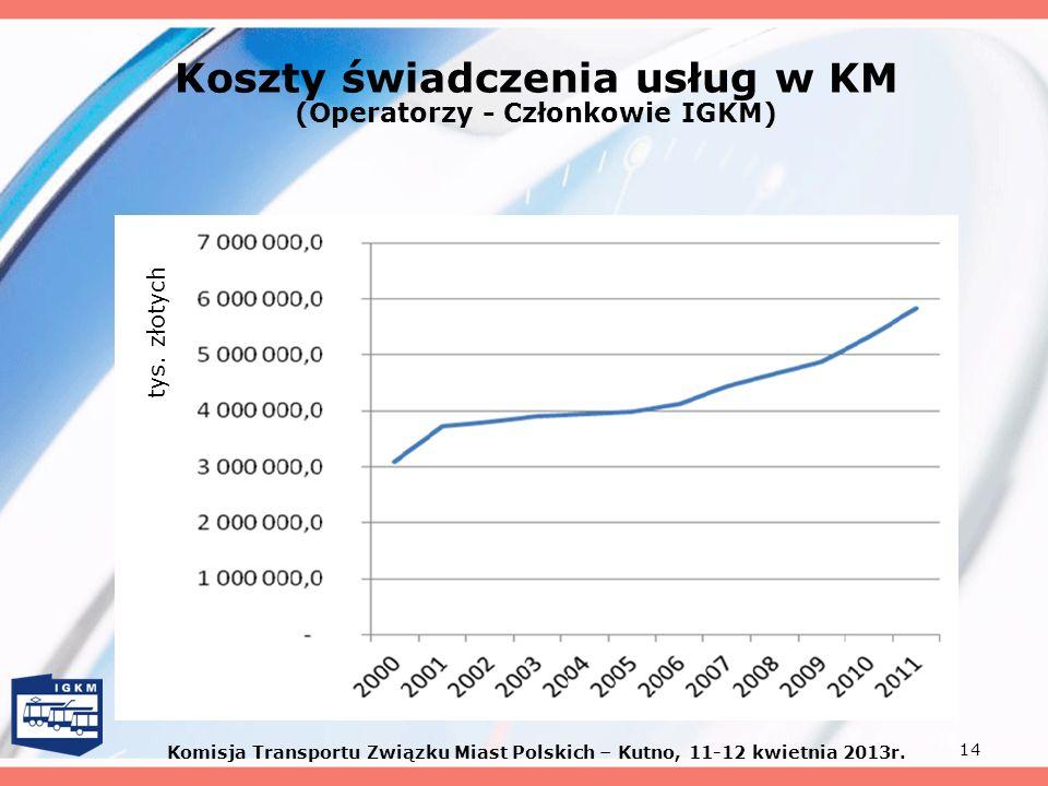 Koszty świadczenia usług w KM (Operatorzy - Członkowie IGKM)
