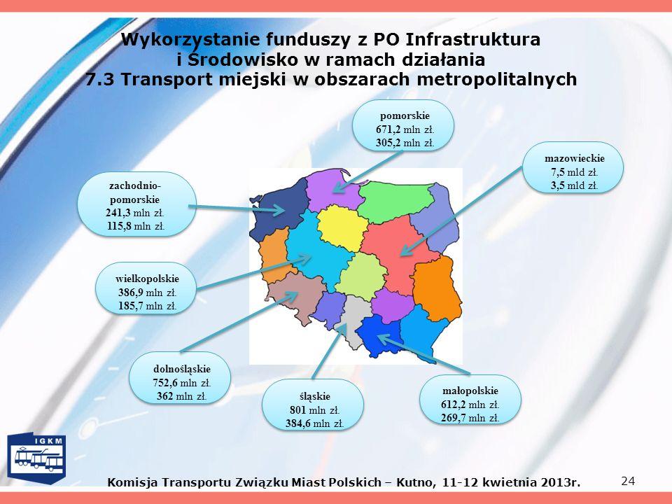 Wykorzystanie funduszy z PO Infrastruktura i Środowisko w ramach działania 7.3 Transport miejski w obszarach metropolitalnych